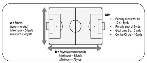 9v9 pitch dimensions